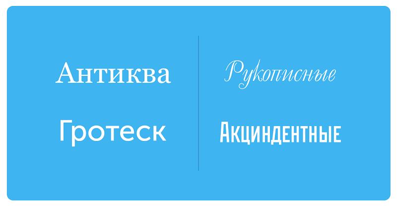 основные типы шрифтов