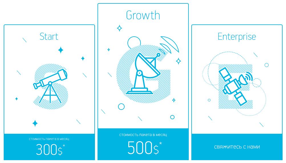 основываясь на опыте, мы разделили типы бизнеса клиентов на три неравномерные группы, и создали отдельные предложения для каждой из них