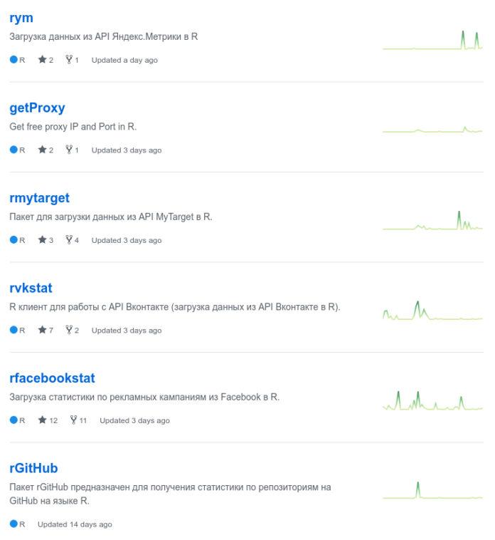 сбор данных из рекламных систем в Google BigQuery