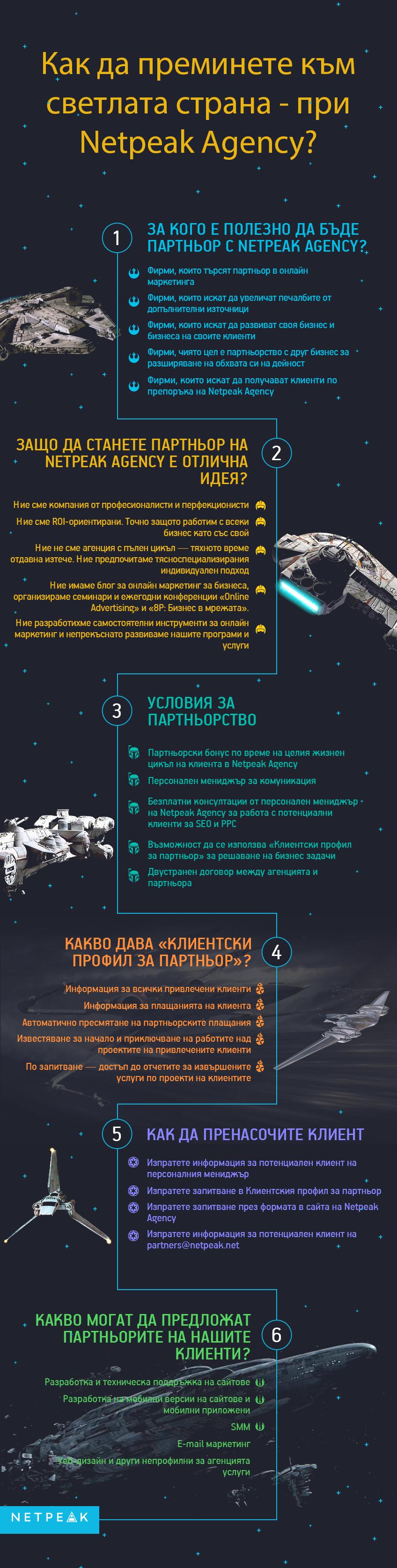 Как да станете партньор на Netpeak Agency — инфографика