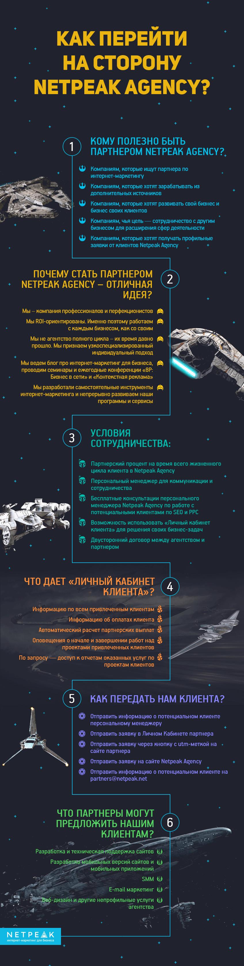 Как стать партнером агентства Netpeak — инфографика