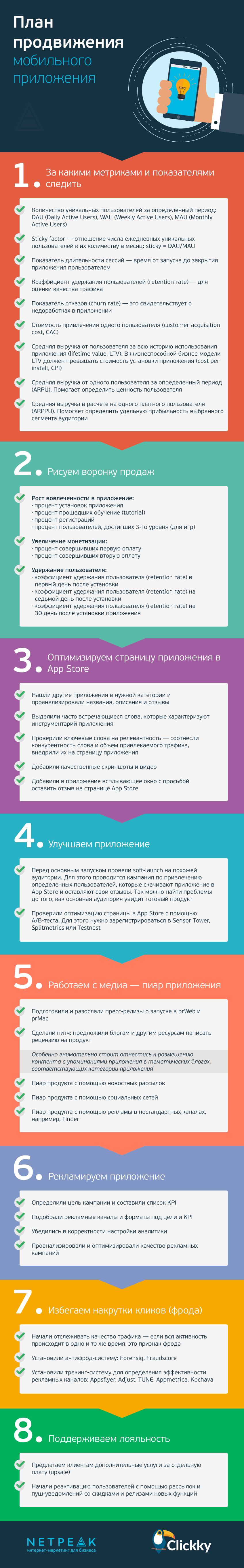 Продвижение мобильного приложения — подробный чек-лист