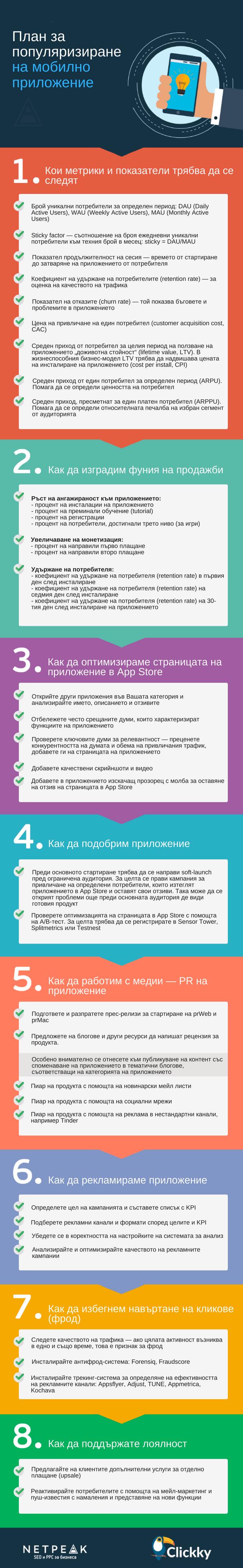 План за популяризиране на мобилно приложение