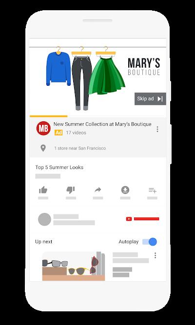 Показ объявлений на YouTube