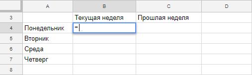 Полученные данные в одной таблице
