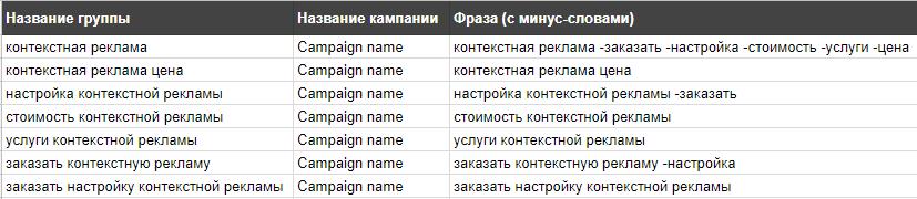 После экспорта импортируем данный файл в таблицы Google (либо Excel)