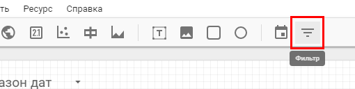 Последний штрих визуализации — добавление фильтра по параметру «Сеть распространения объявлений»
