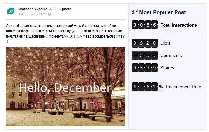 Пост№3 по вовлечению в Facebook в декабре