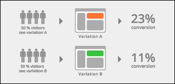 Пример результата Firebase Testing