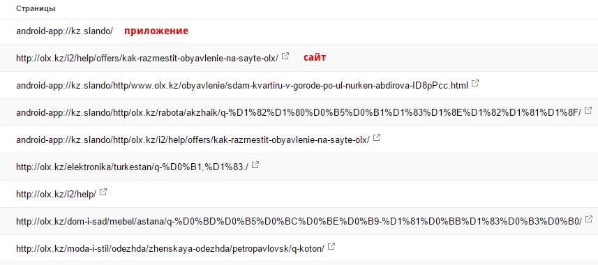 Пример сводного отчета по страницам. В списке страницы сайта и приложения
