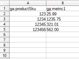 Пример таблицы для импорта