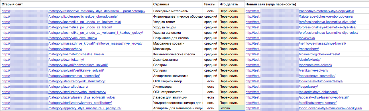 Пример таблицы по переносу текстов