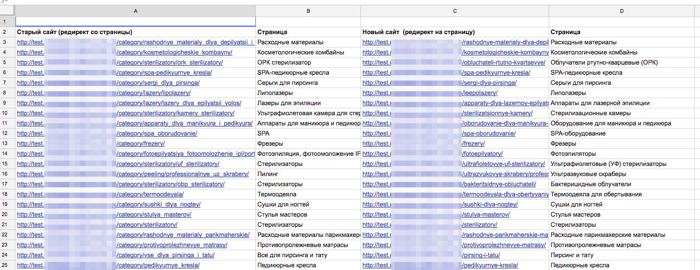 Пример таблицы редиректов