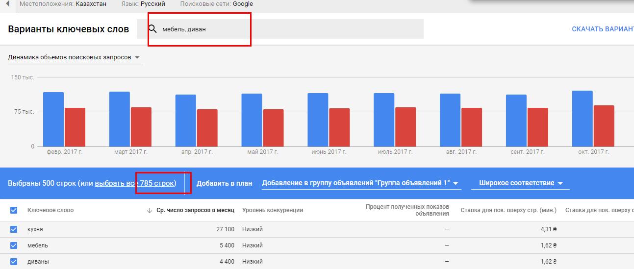 primery-dla-drugoj-tematiki-785-zaprosov-po-2-slovam.png