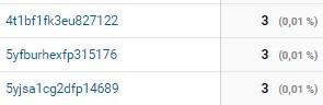 Примеры из Google Analytics