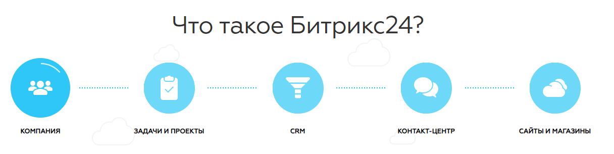 продукт бурно развивается по всему миру и в Казахстане тоже