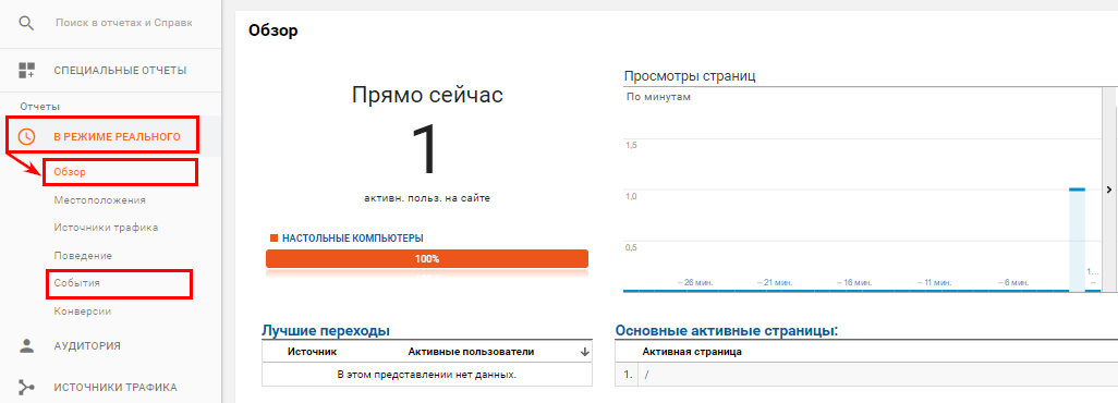 Проверьте настройки Google Analytics