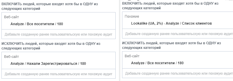 Ремаркетинг на зарегистрированных пользователей кейс Netpeak