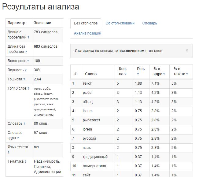 результаты анализа использования ключевых слов