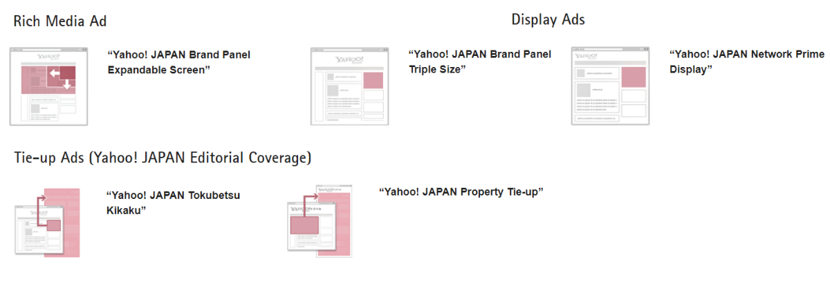 Rich Media Ads Display Ads и Tie-up Ads