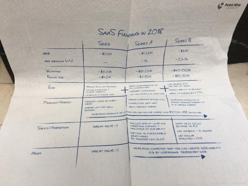 Saastr napkins