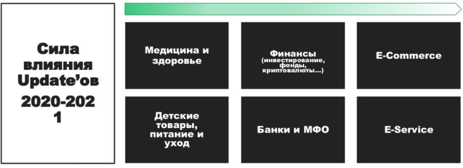 сайты сенситив тематики 2