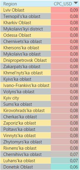 Самые дорогие области Украины в поисковой сети 4 квартал 2016 года