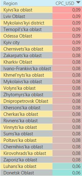 Самые дорогие области Украины в поисковой сети в 2016 году