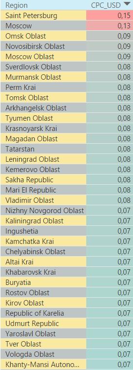Самые дорогие регионы России в поисковой сети в 2016 году