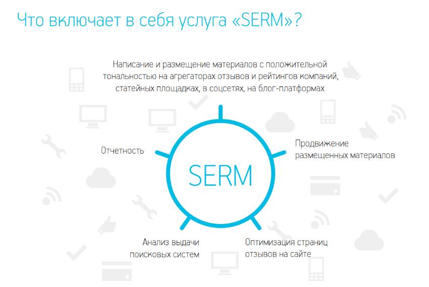 Репутационный маркетинг в поисковых системах SEO-продвижение