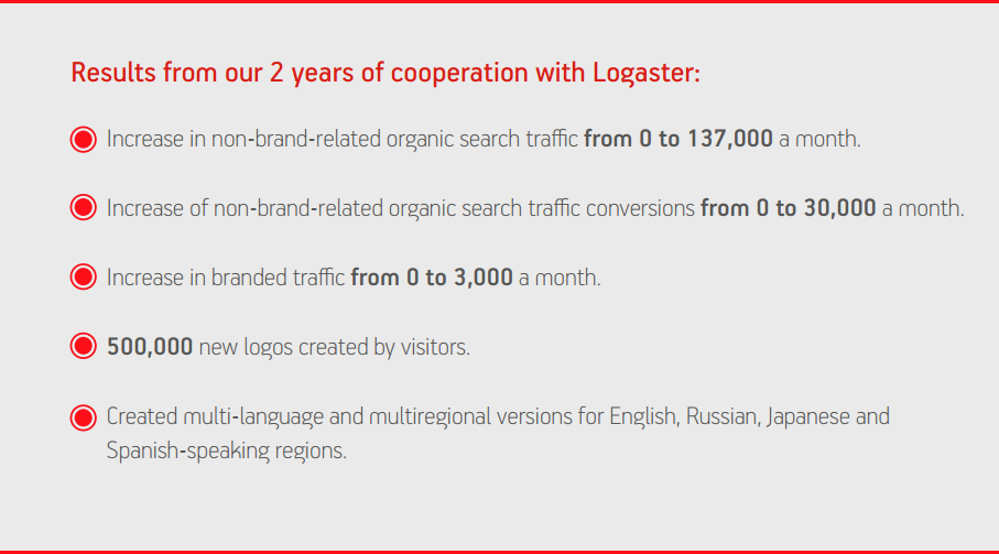 Case study for one of our largest clients, Logaster