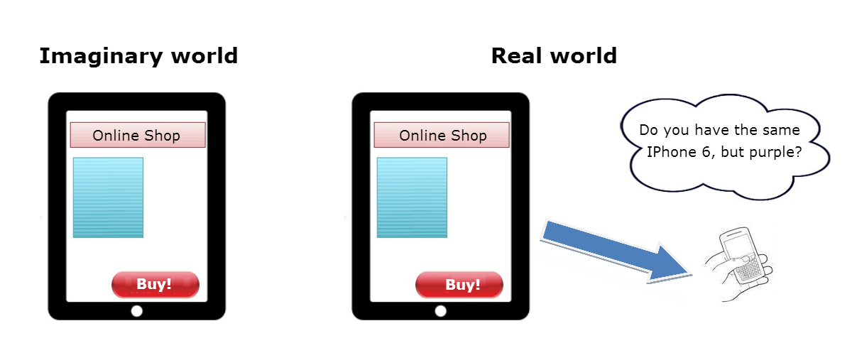 Shopping online in real world