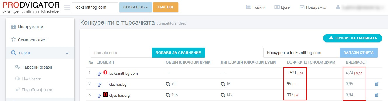 С помощта на Prodvigator.bg, направете сравнение по какви ключови думи се класират сайтовете