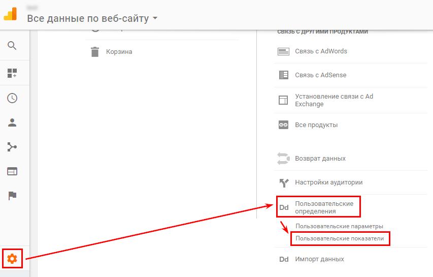 Создайте пользовательский показатель в Google Analytics