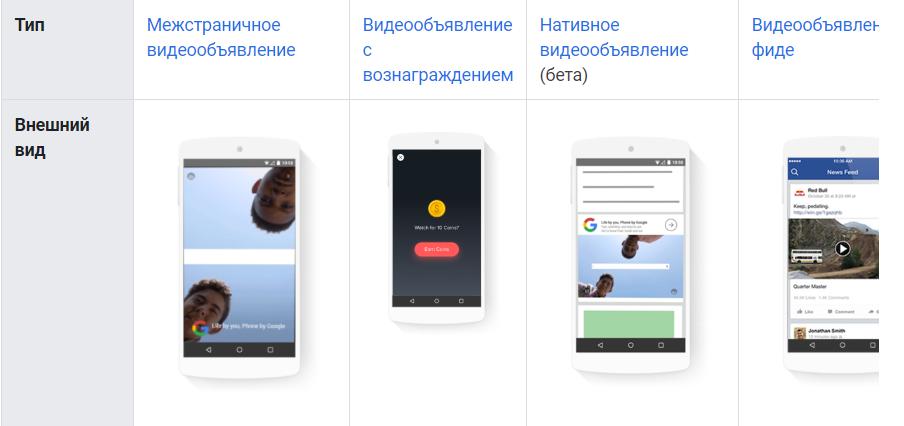 Специальные объявления могут показываться только на мобильных устройствах в контекстно-медийной сети