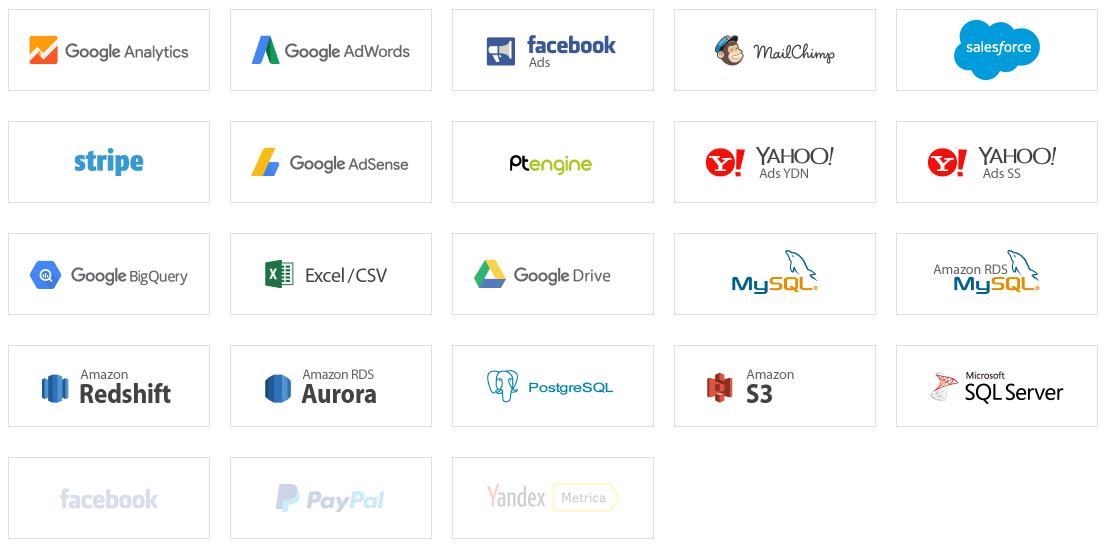 Список доступных в DataDeck источников данных