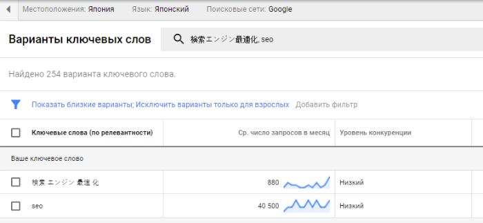 Сравним данные в Планировщике Google