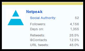 fNetpeak в Followerwonk
