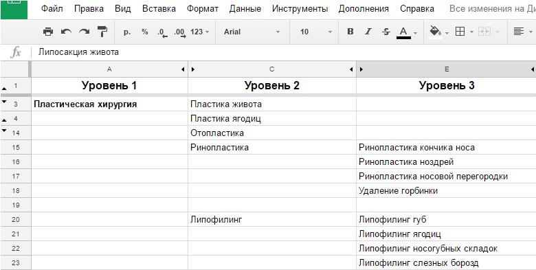столбцы отвечают за уровень вложенности категорий, строки — за перечисление разделов одного уровня