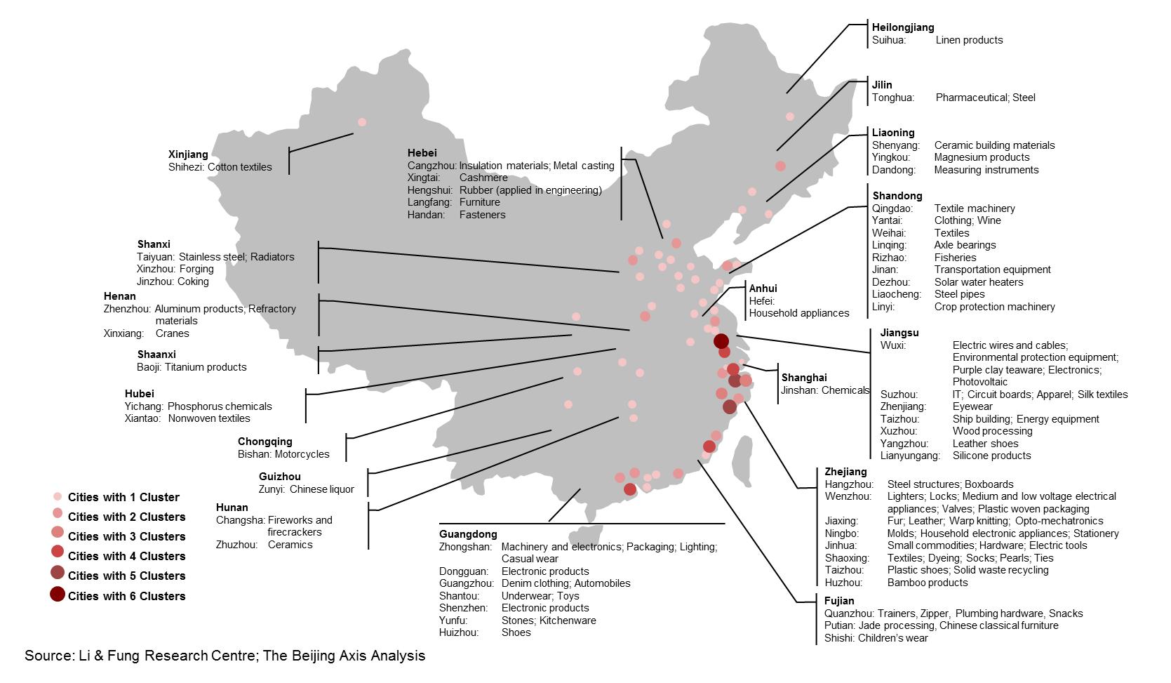 Только в Китае насчитывается более 100 крупных бизнес-кластеров