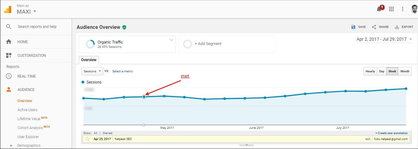 Трафик из поисковых систем вырос на 30% за три месяца и продолжает расти