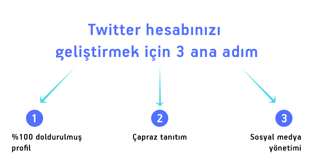 twttr1