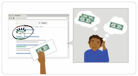Ценообразуването в Google AdWords се определя на дневна база
