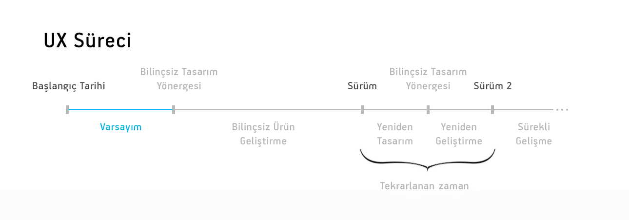 ux-timeline-3.3
