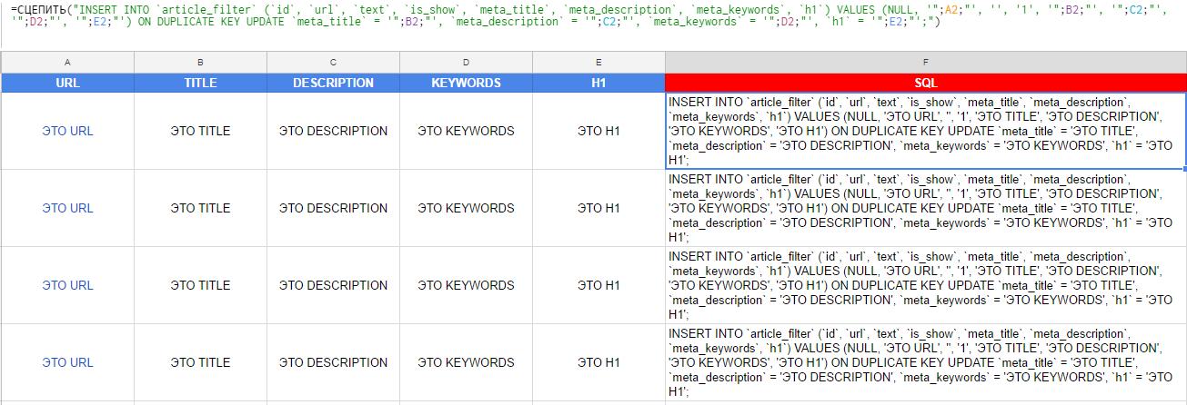 В итоге мы получаем таблицу с готовыми SQL-запросами, которые остается только скопировать и вставить в MySQL