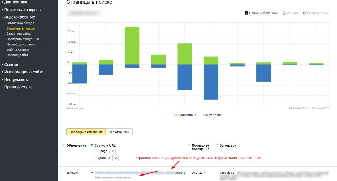В обновленном Яндекс.Вебмастере вы можете также это мониторить в отчете «Индексирование»  — «Страницы в поиске»