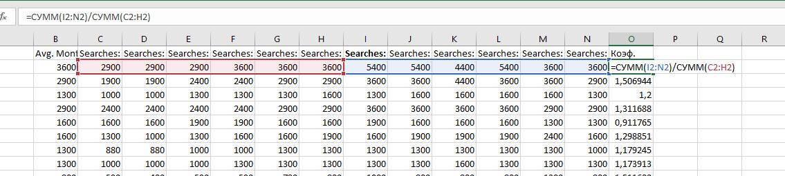 В полученном файле делим сумму частотности запросов последних шести месяцев на сумму частотности запросов первых шести месяцев