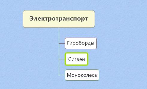 В структуре сайта