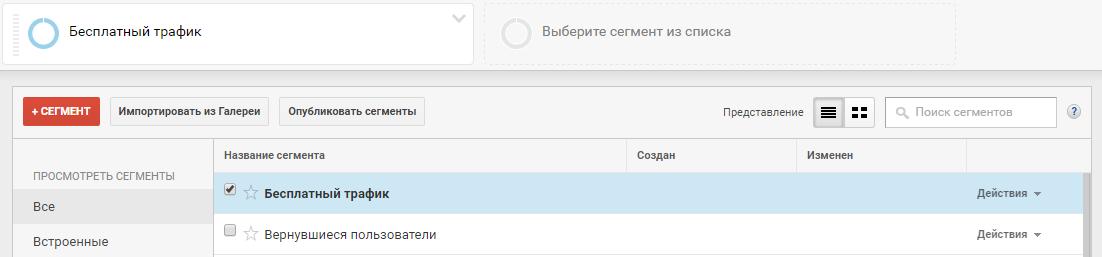 В сводках Google Analytics можно добавлять сегменты