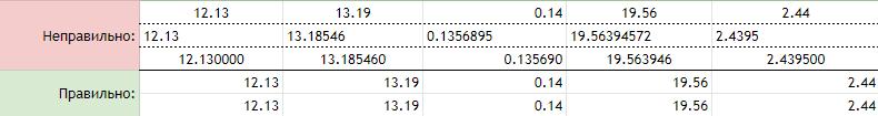 Все числа в гуглтаблицах выравниваются по правому краю (чтобы разряд был под соответствующим разрядом)